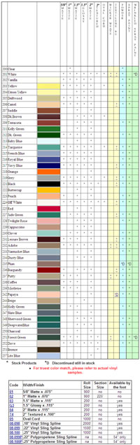 Color Availability Chart